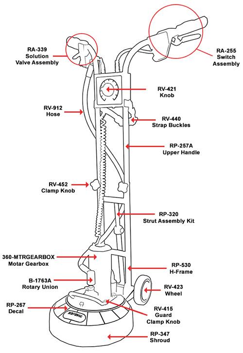 rotovac 360i parts diagram of an old telephone rotary phone parts diagram #33