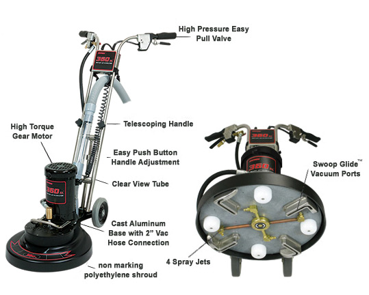 The Swoop Glide™ vacuum shoes eliminate over-spray while deep cleaning the carpet with unparalleled results.
